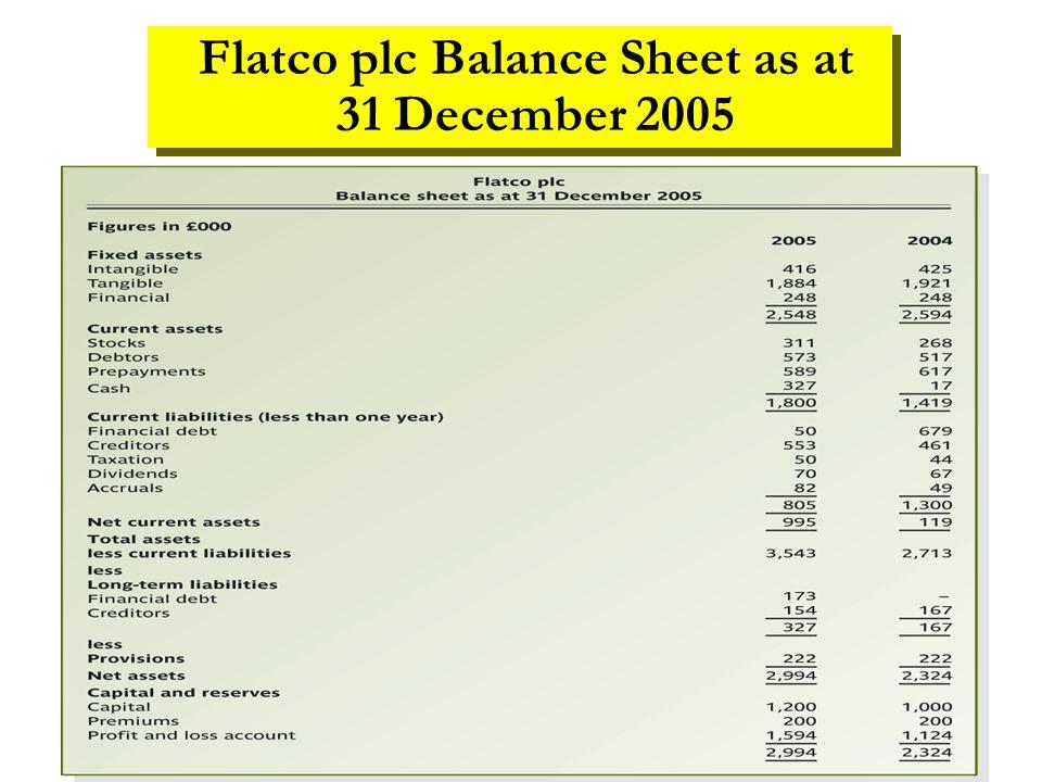 Flatco plc Balance Sheet as at 31 December 2005