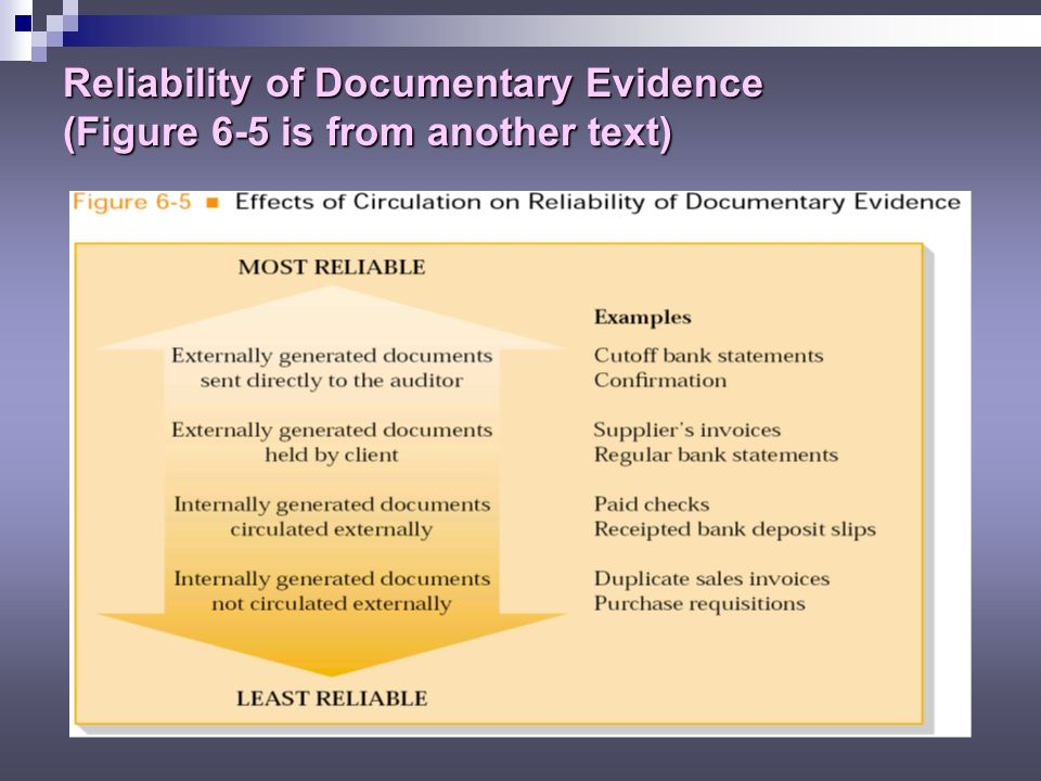 Reliability of Documentary Evidence (Figure 6-5 is from another text)
