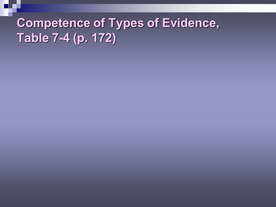 Competence of Types of Evidence, Table 7-4 (p. 172)