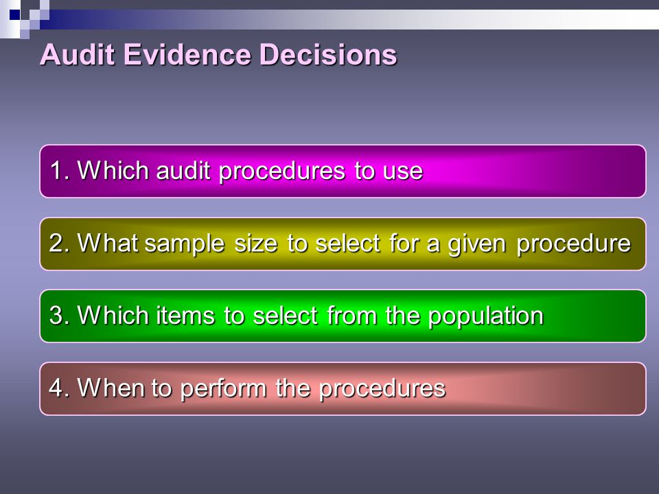 auditing chapter 7 evidence Audit manual – chapter 7 7-1 7 planning the audit individual audits must be properly planned to ensure: appropriate and sufficient evidence is obtained to support the auditor's opinion.