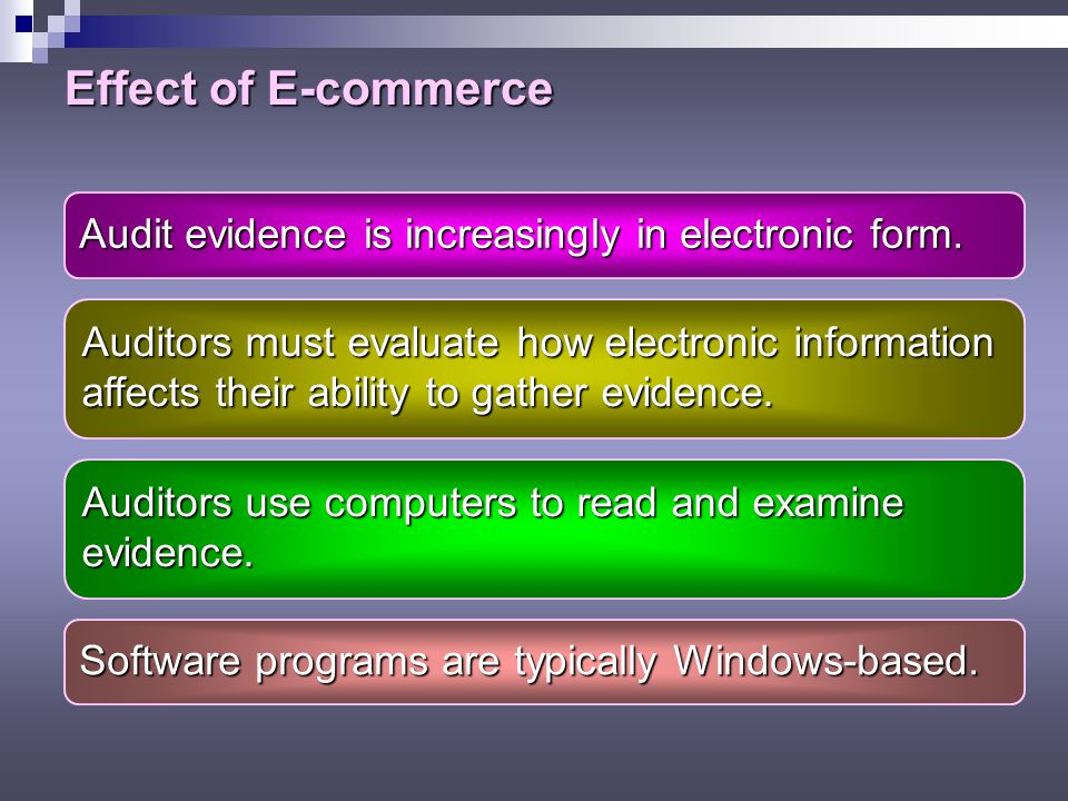 Effect of E-commerce Audit evidence is increasingly in electronic form. Auditors must evaluate how electronic information.