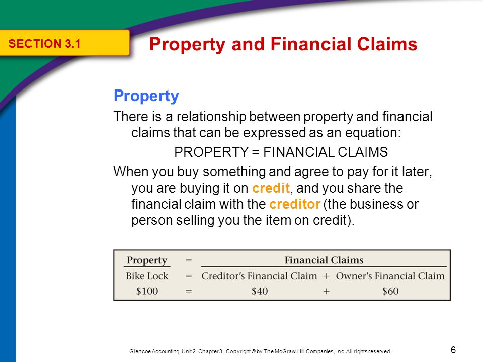 PROPERTY = FINANCIAL CLAIMS