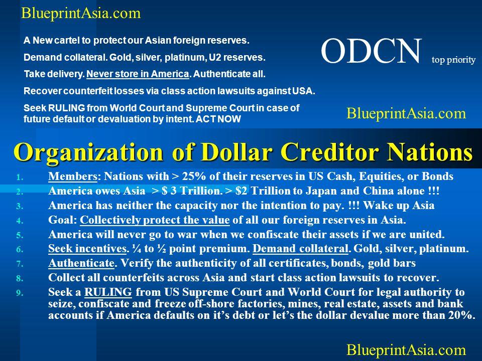 Organization of Dollar Creditor Nations