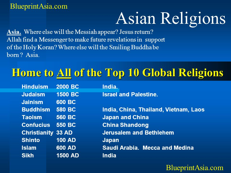 Home to All of the Top 10 Global Religions