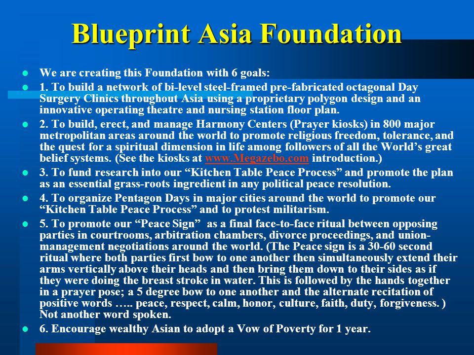 Blueprint Asia Foundation
