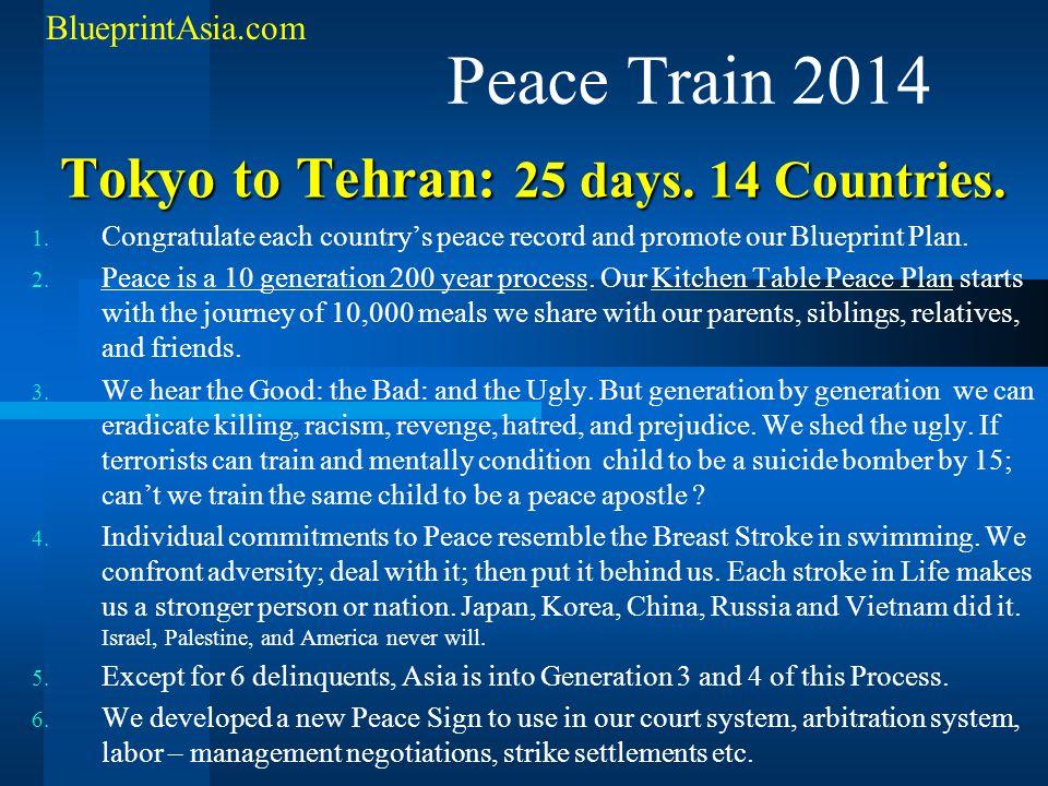 Tokyo to Tehran: 25 days. 14 Countries.