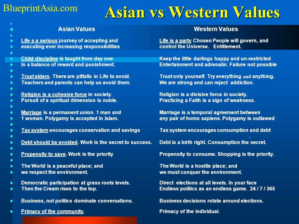 Asian vs Western Values