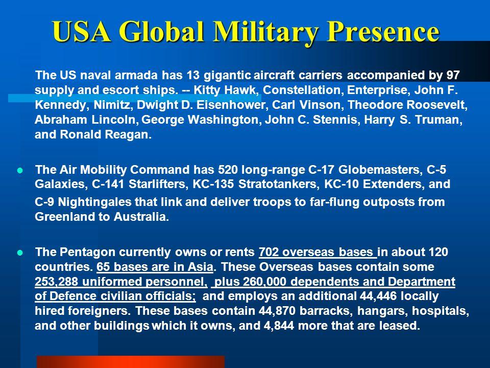 USA Global Military Presence