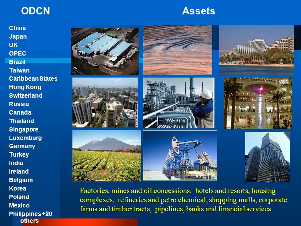 ODCN Assets.