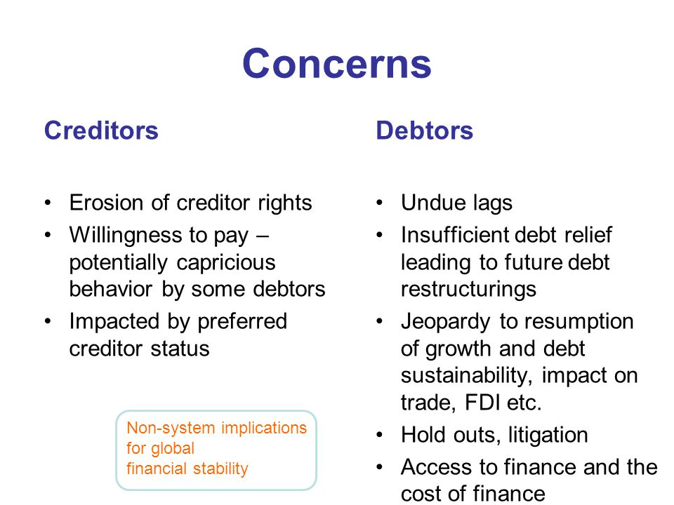 Concerns Creditors Debtors Erosion of creditor rights