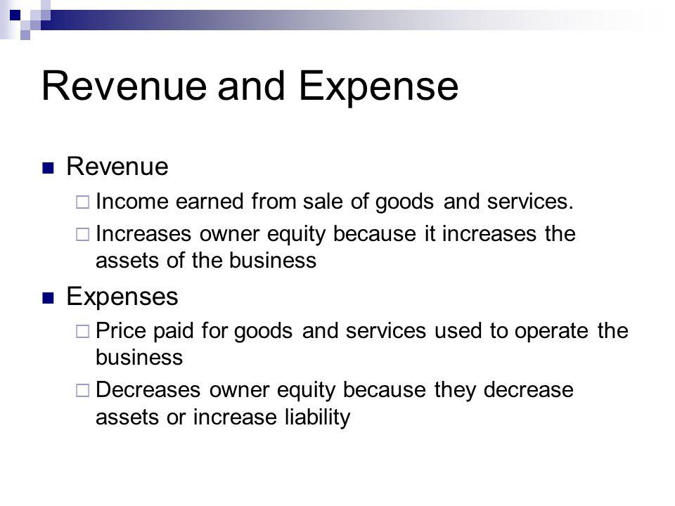 Revenue and Expense Revenue Expenses