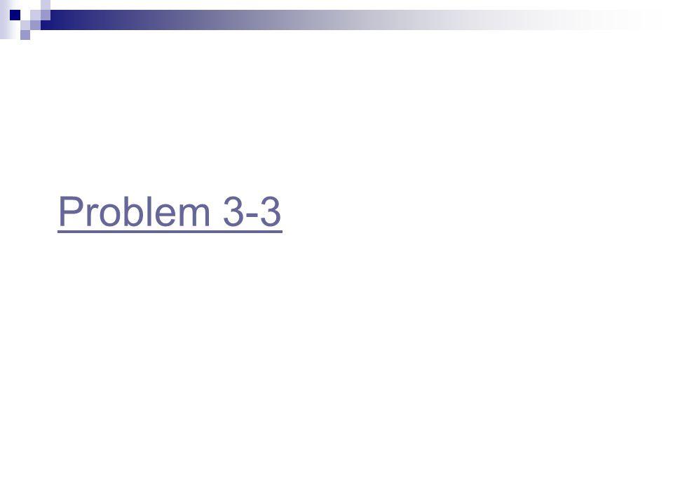 Problem 3-3