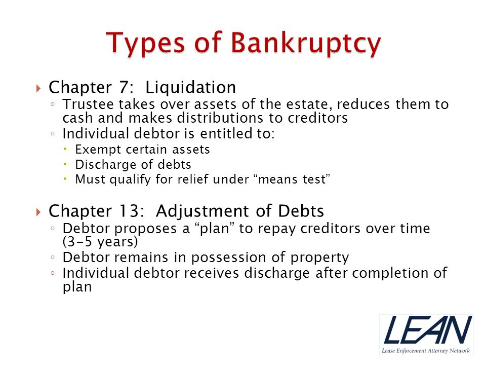 Types of Bankruptcy Chapter 7: Liquidation