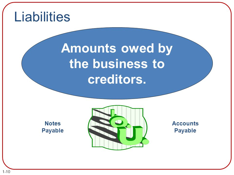 Amounts owed by the business to creditors.