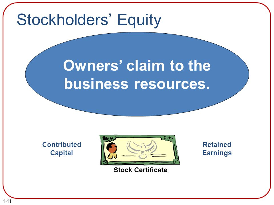 Owners' claim to the business resources.