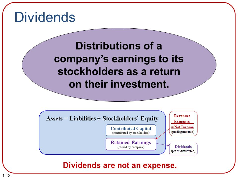 Dividends are not an expense.