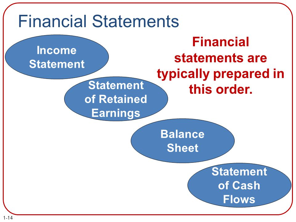 Financial Statements Financial statements are typically prepared in this order. Income Statement. Statement of Retained Earnings.