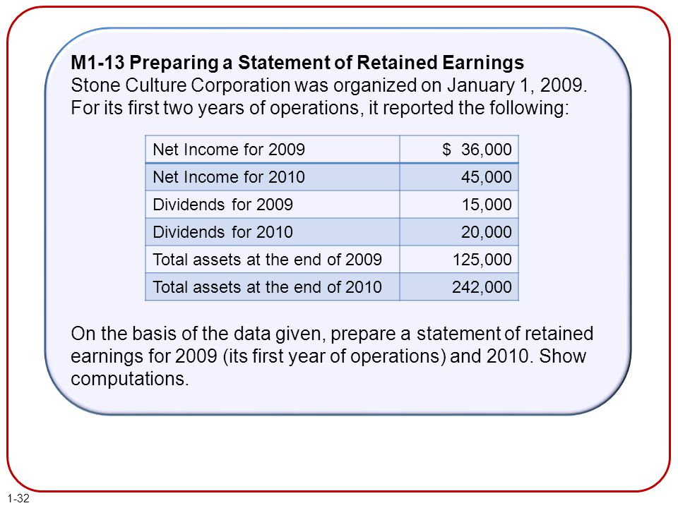 M1-13 Preparing a Statement of Retained Earnings