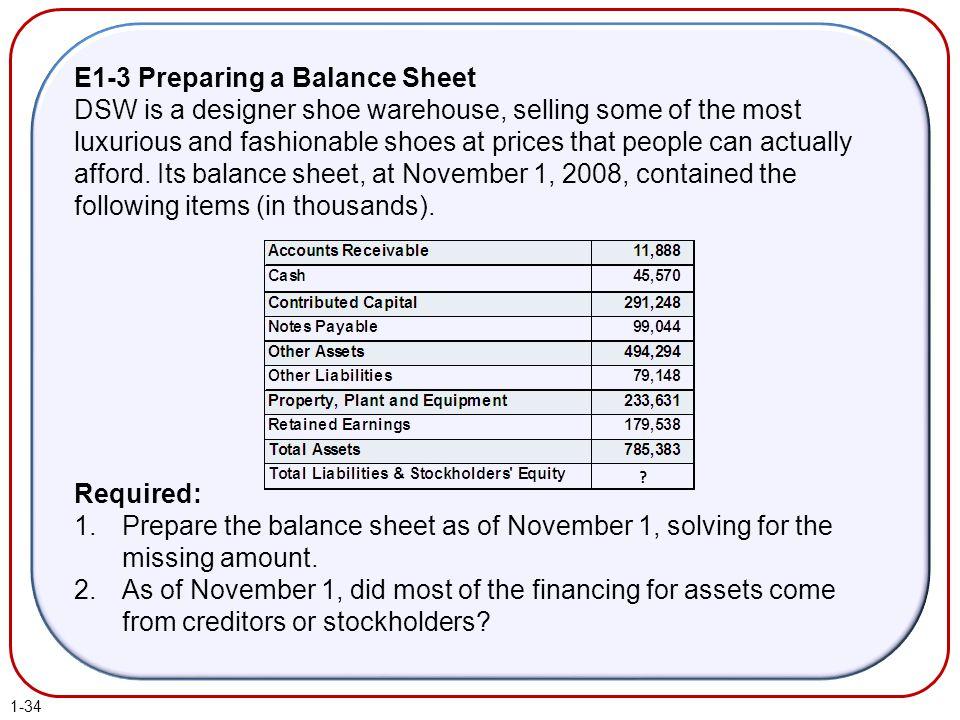 E1-3 Preparing a Balance Sheet