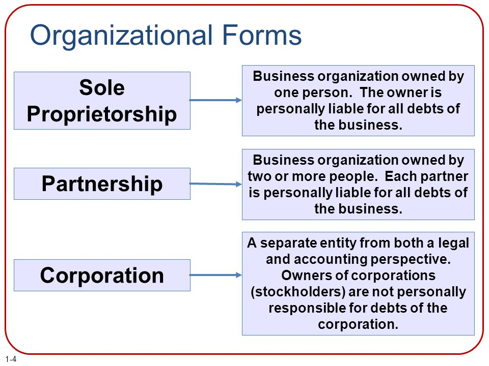 an analysis of the concept of corporations and the sole proprietorship All businesses must have some form of legal ownership, such as a sole proprietorship and a corporation establishing a corporation makes the business a separate and self-standing entity, apart from the owners of the corporation.