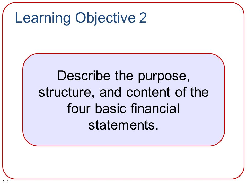 Learning Objective 2 Describe the purpose, structure, and content of the four basic financial statements.