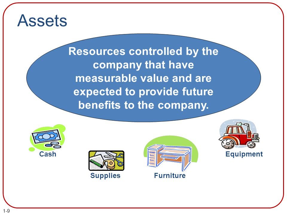 Assets Resources controlled by the company that have measurable value and are expected to provide future benefits to the company.