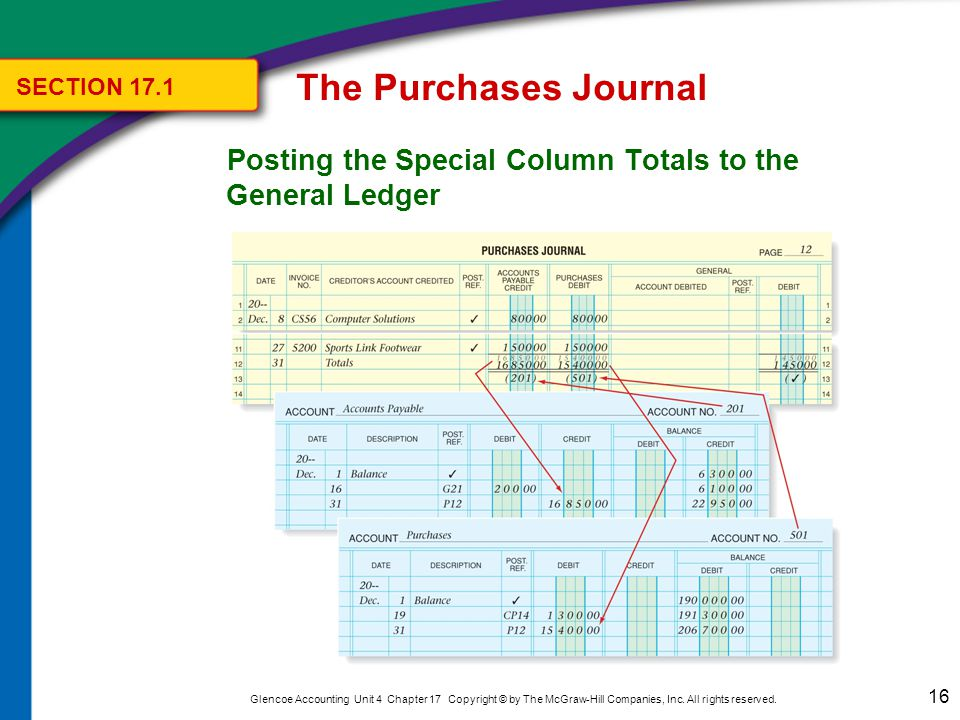The Purchases Journal Key Terms Review purchases journal