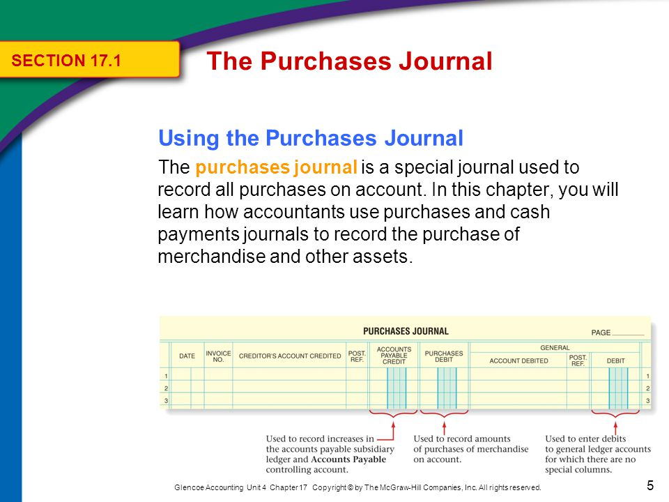 The Purchases Journal Recording the Purchase of Merchandise on Account