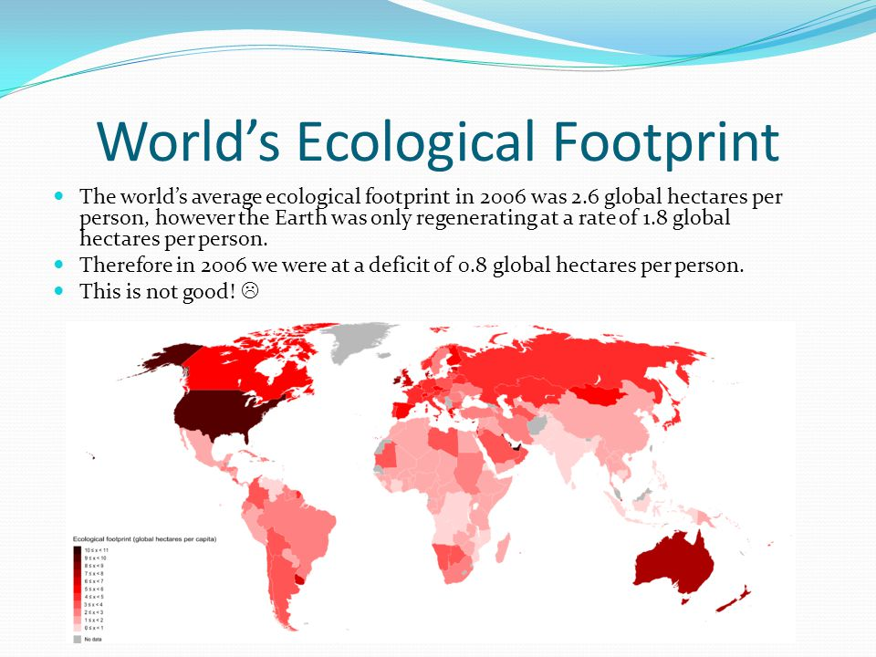 World's Ecological Footprint