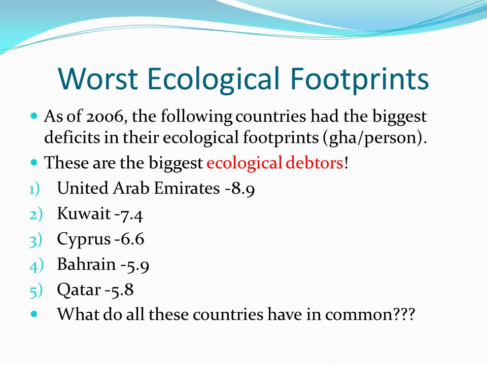 Worst Ecological Footprints