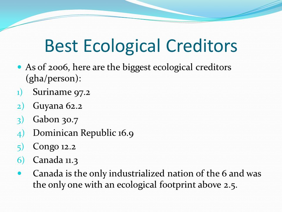 Best Ecological Creditors