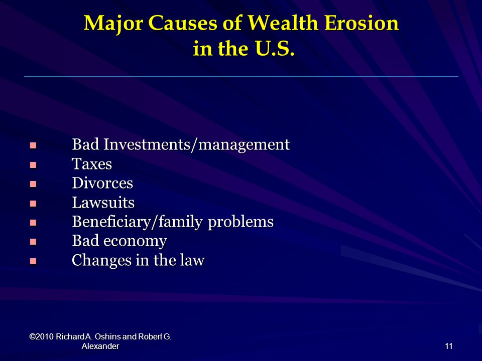 Major Causes of Wealth Erosion in the U.S.