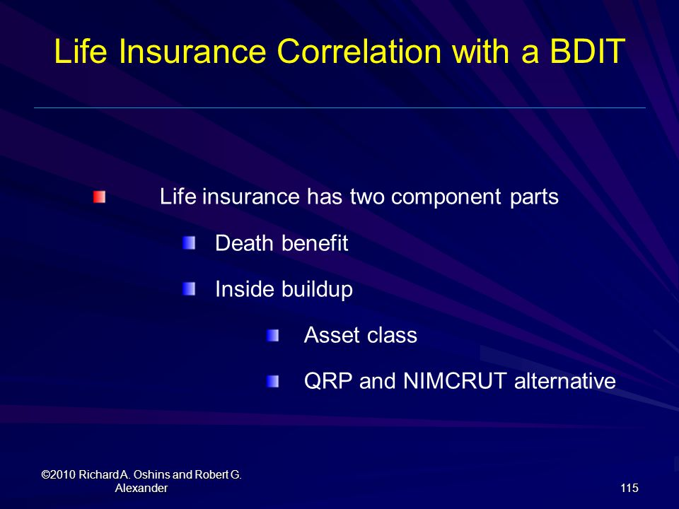 Life Insurance Correlation with a BDIT