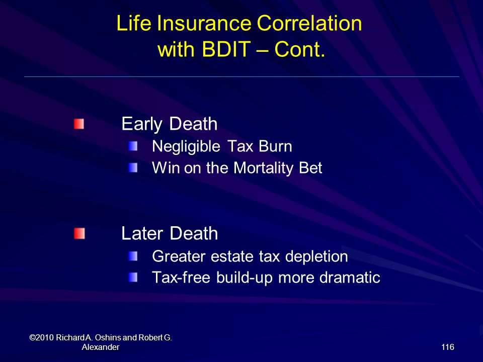 Life Insurance Correlation with BDIT – Cont.