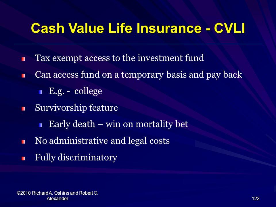 Cash Value Life Insurance - CVLI