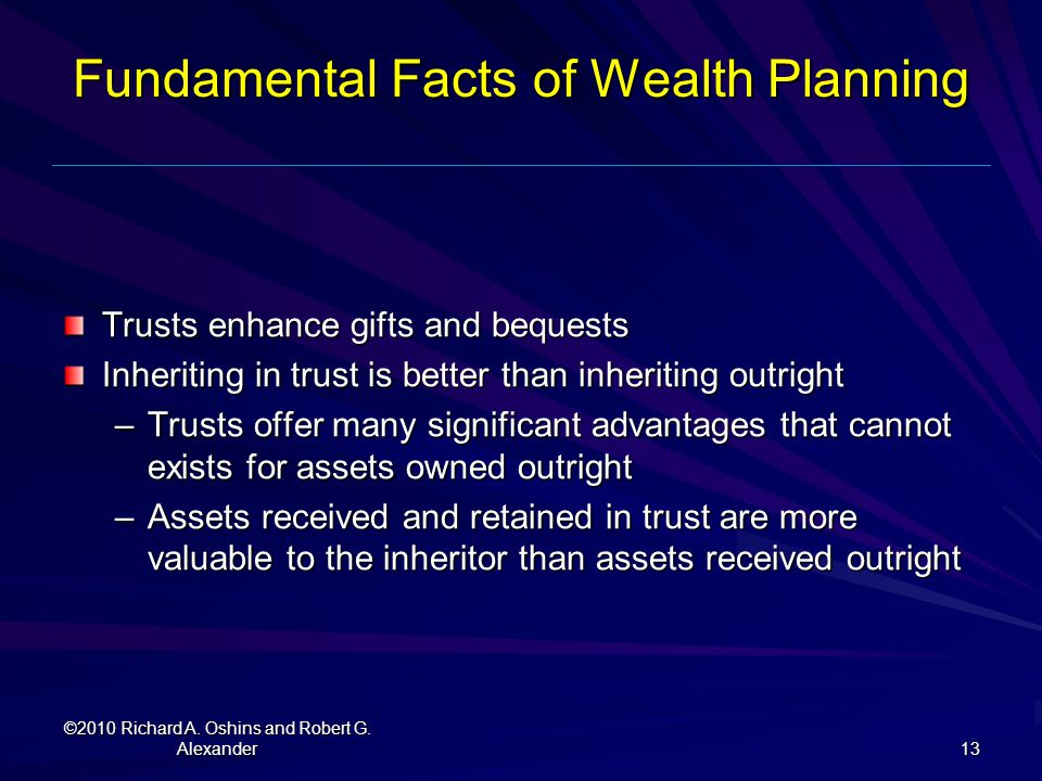 Fundamental Facts of Wealth Planning