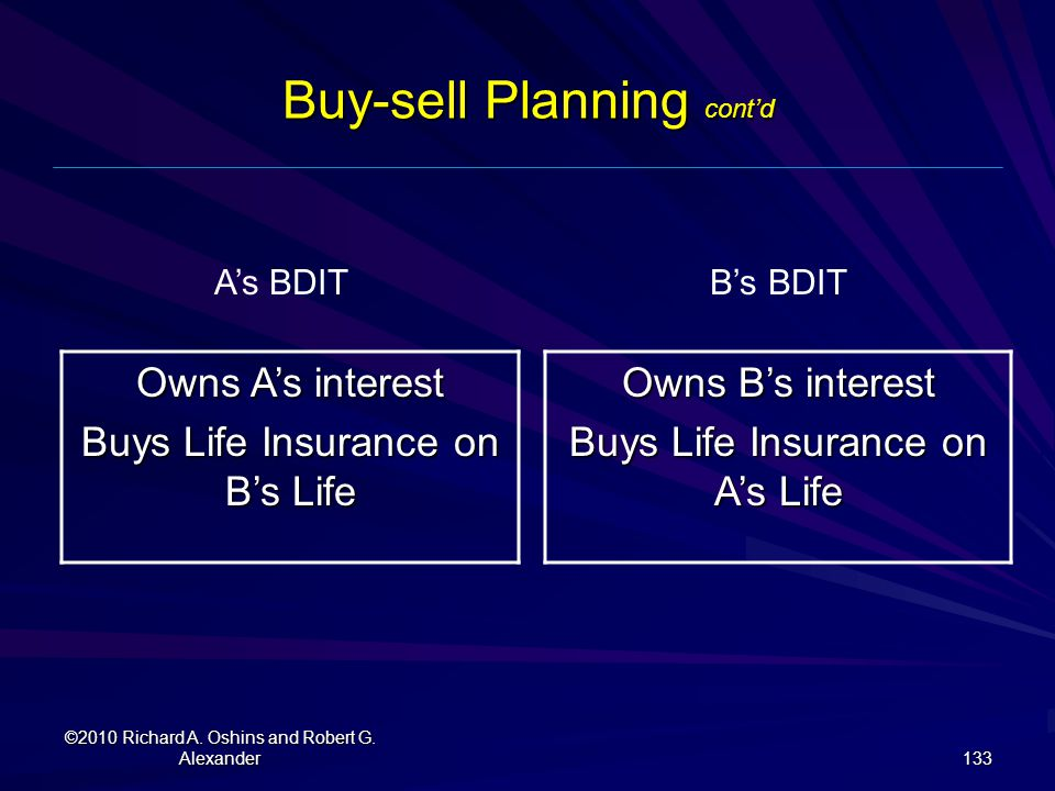 Buy-sell Planning cont'd