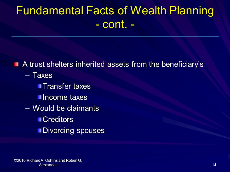 Fundamental Facts of Wealth Planning - cont. -