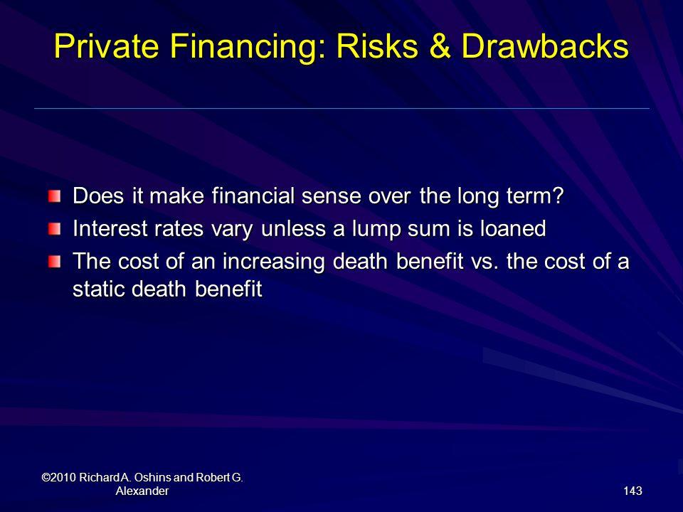 Private Financing: Risks & Drawbacks