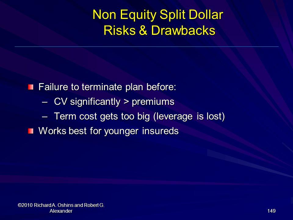 Non Equity Split Dollar Risks & Drawbacks