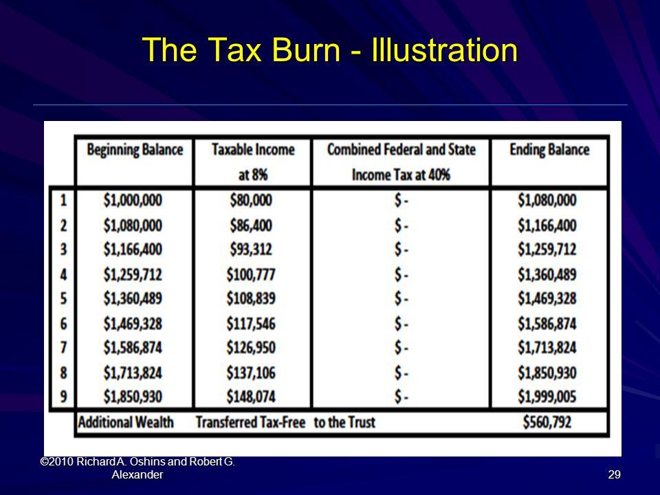 The Tax Burn - Illustration