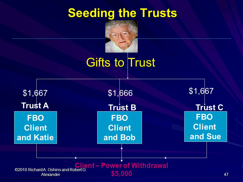 Seeding the Trusts Gifts to Trust