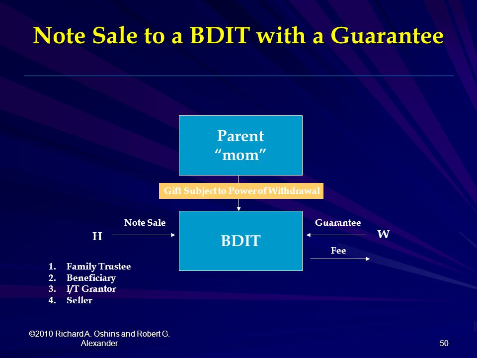 Note Sale to a BDIT with a Guarantee