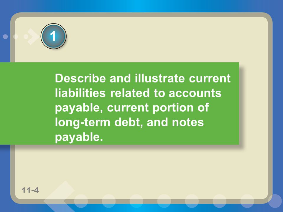 1 Describe and illustrate current liabilities related to accounts payable, current portion of long-term debt, and notes payable.