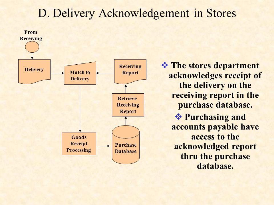 D. Delivery Acknowledgement in Stores