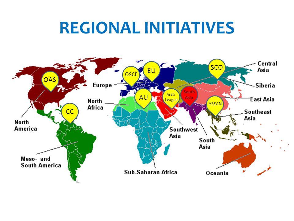REGIONAL INITIATIVES SCO EU OAS AU CC OSCE South Asia ASEAN
