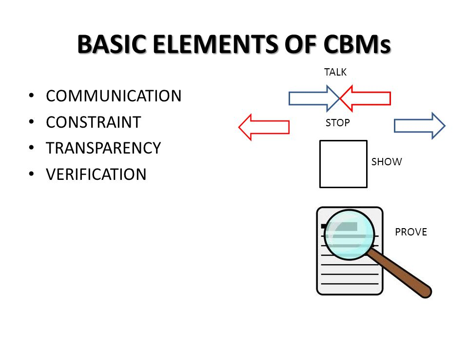 BASIC ELEMENTS OF CBMs COMMUNICATION CONSTRAINT TRANSPARENCY