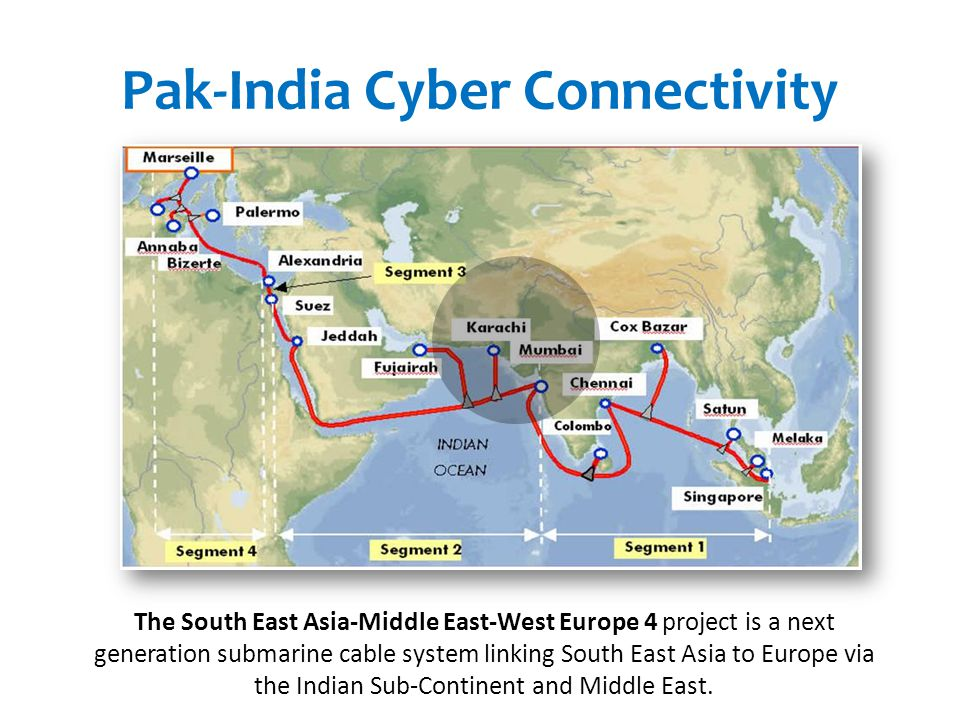 Pak-India Cyber Connectivity