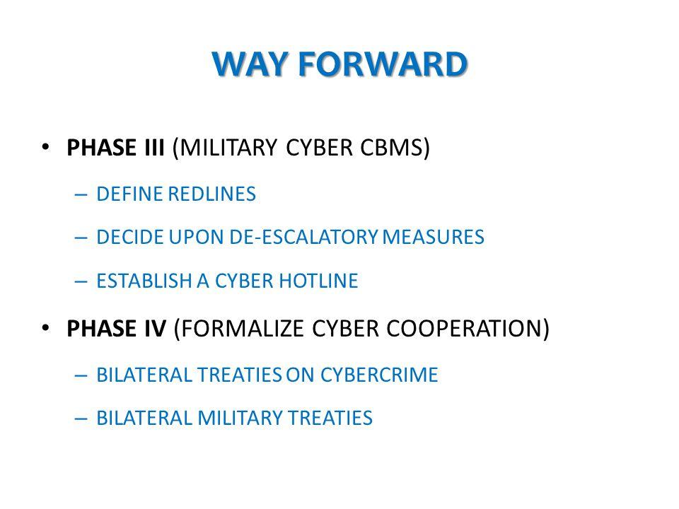 WAY FORWARD PHASE III (MILITARY CYBER CBMS)