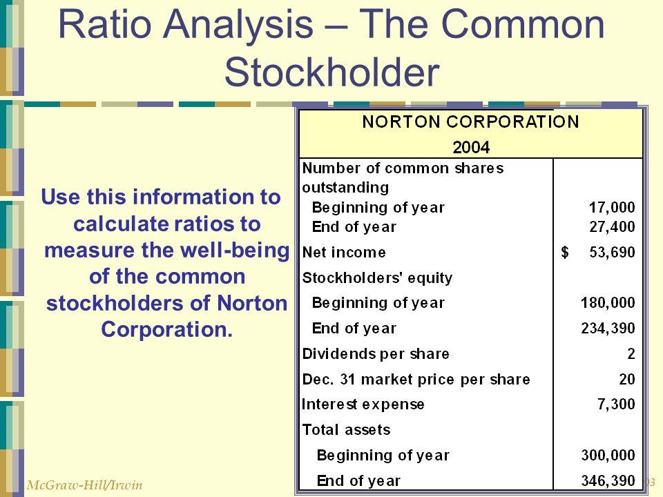 Ratio Analysis – The Common Stockholder